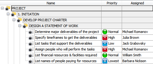 WBS Software for Task Planning
