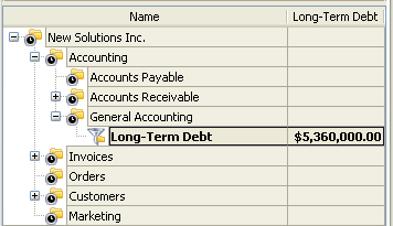 Long-term Debt KPI